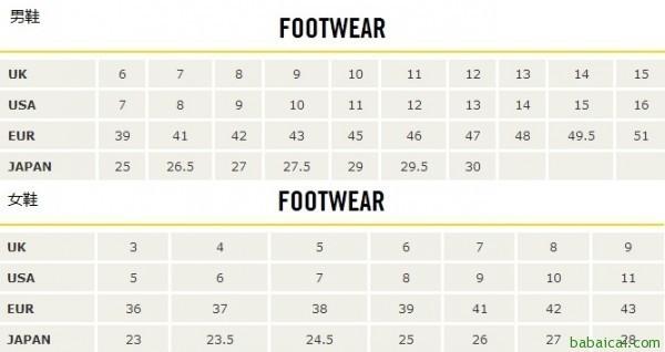 Dr.Martens 1460经典女款马丁靴黑色特价历史低价$75.72,鞋服类新人8折后$60.5